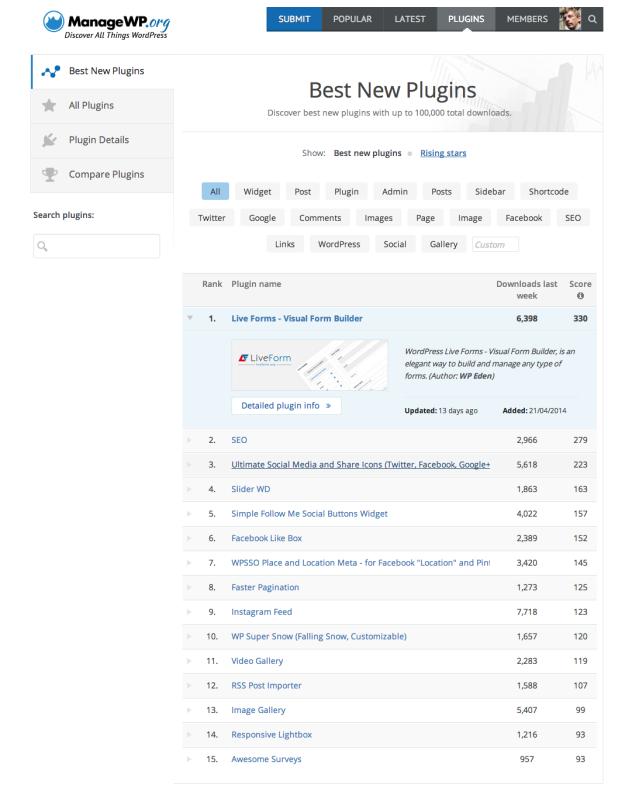 ManageWP.org plugin discovery tool